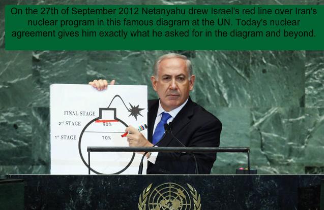 netanyahu-deal